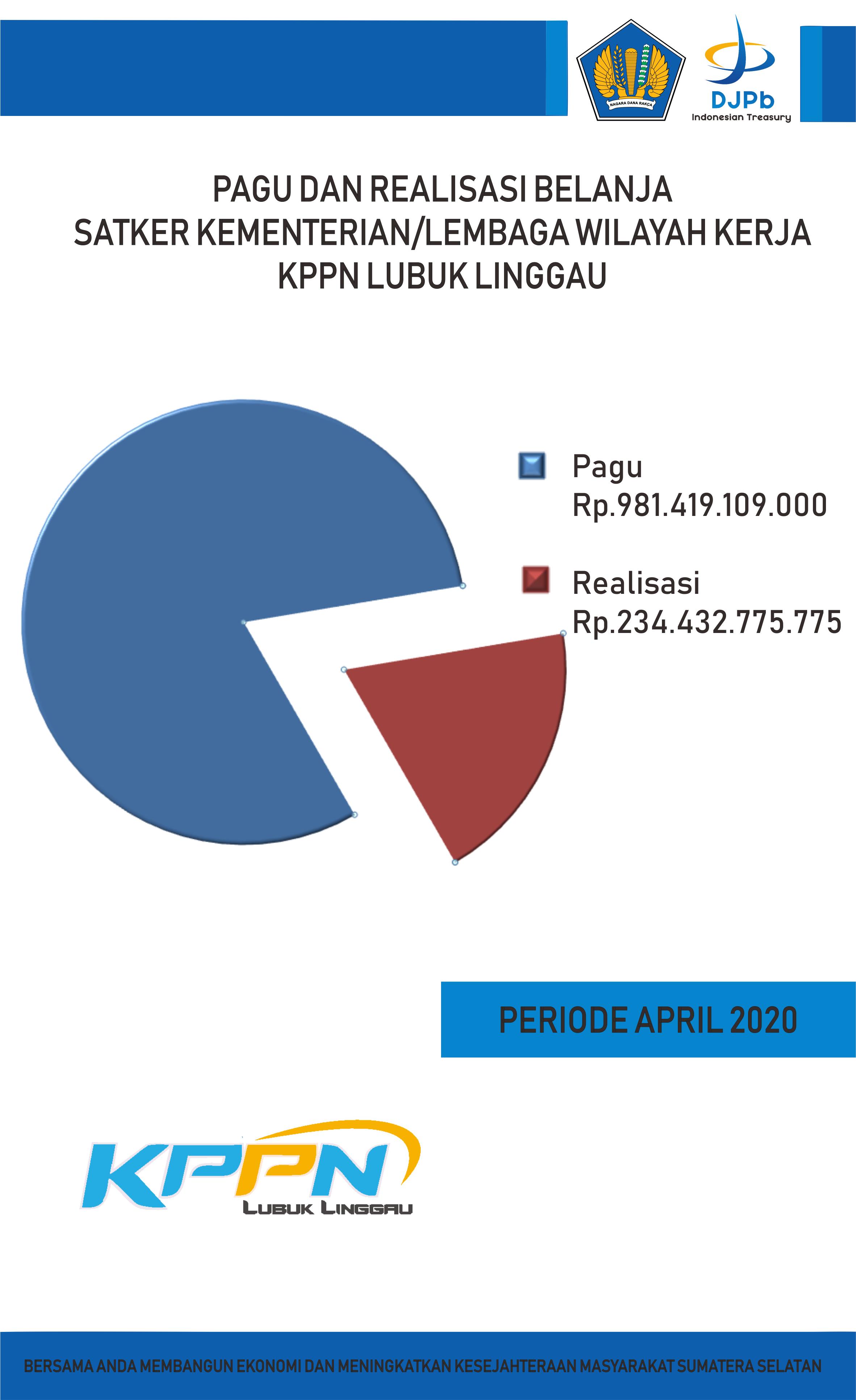 Berita Kppn Lubuklinggau Kantor Pelayanan Perbendaharaan Negara Djpb Kemenkeu Ri Perbendaharaan Kementerian Keuangan Ri