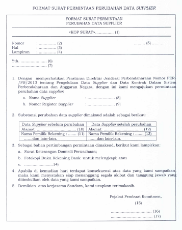 Format Perubahan Data Supplier